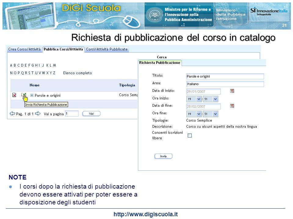 Richiesta di pubblicazione del corso in catalogo