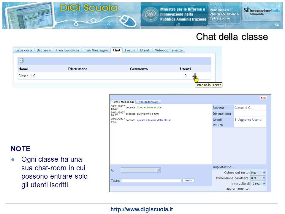 Chat della classe NOTE. Ogni classe ha una sua chat-room in cui possono entrare solo gli utenti iscritti.