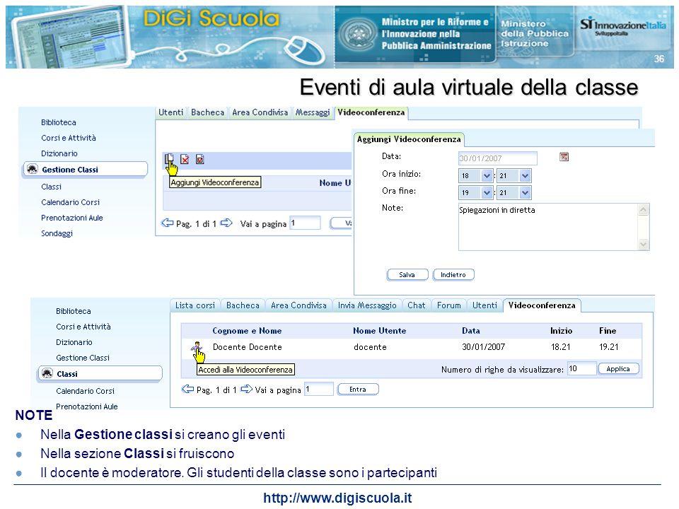 Eventi di aula virtuale della classe