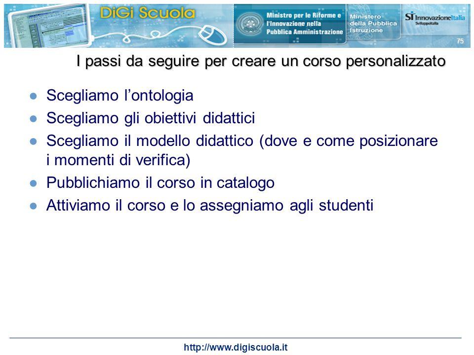 I passi da seguire per creare un corso personalizzato