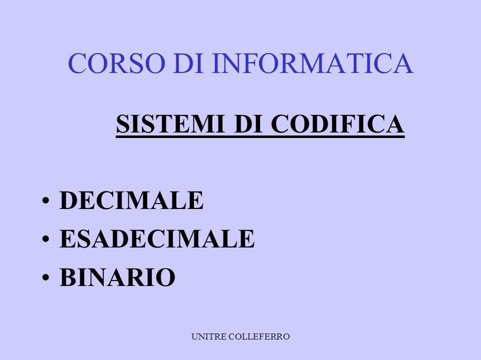 CORSO DI INFORMATICA DECIMALE ESADECIMALE BINARIO SISTEMI DI CODIFICA