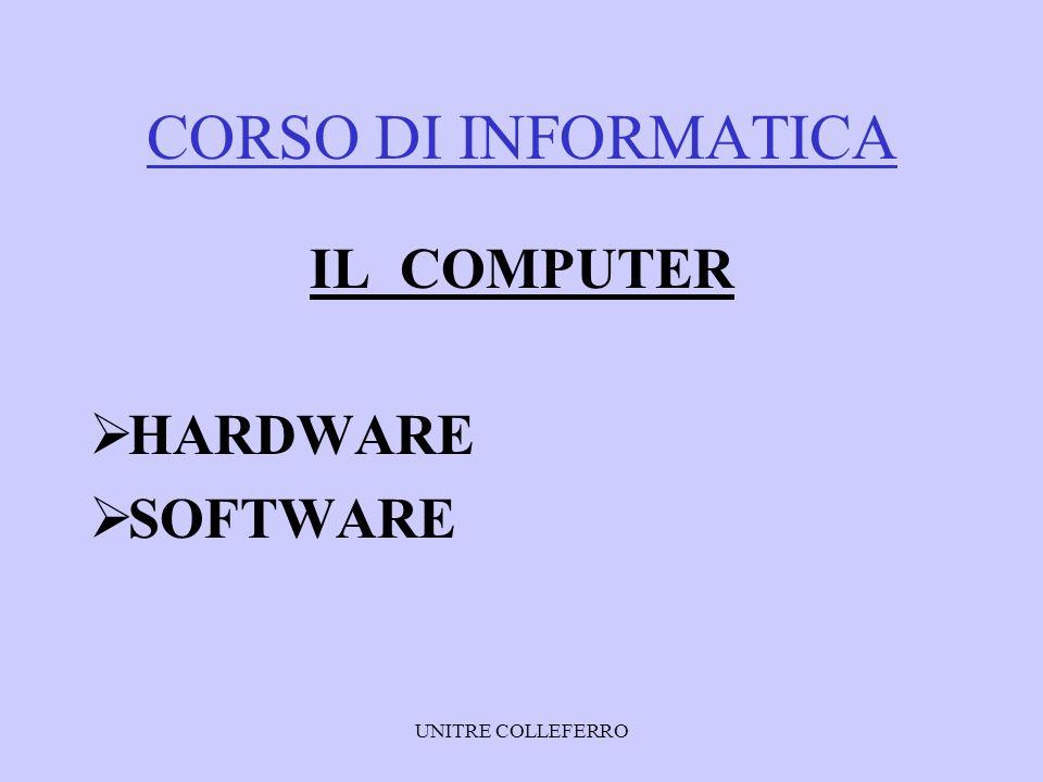 CORSO DI INFORMATICA IL COMPUTER HARDWARE SOFTWARE UNITRE COLLEFERRO