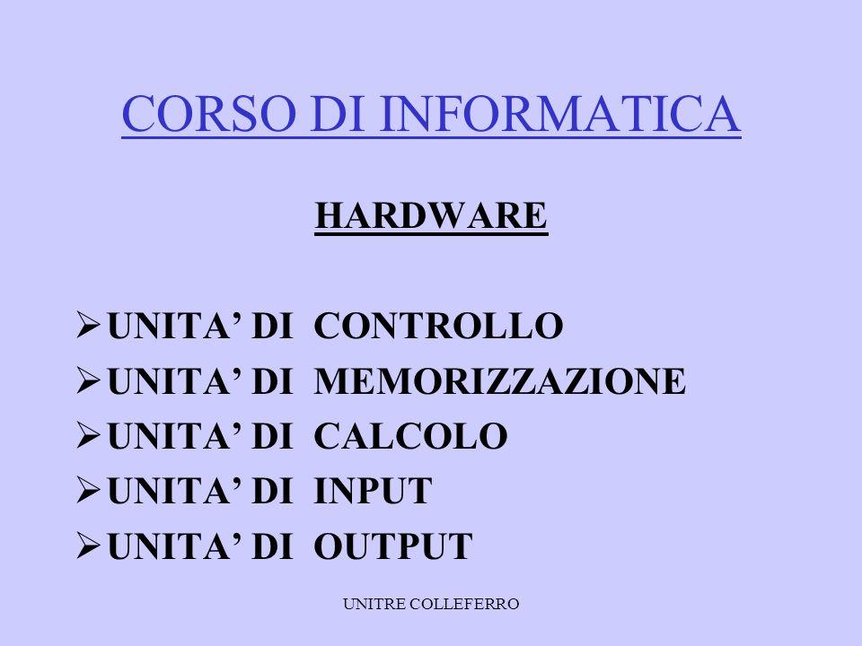 CORSO DI INFORMATICA HARDWARE UNITA' DI CONTROLLO