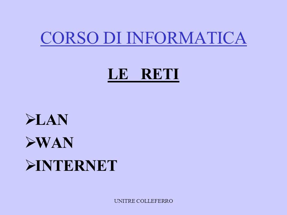 CORSO DI INFORMATICA LE RETI LAN WAN INTERNET UNITRE COLLEFERRO