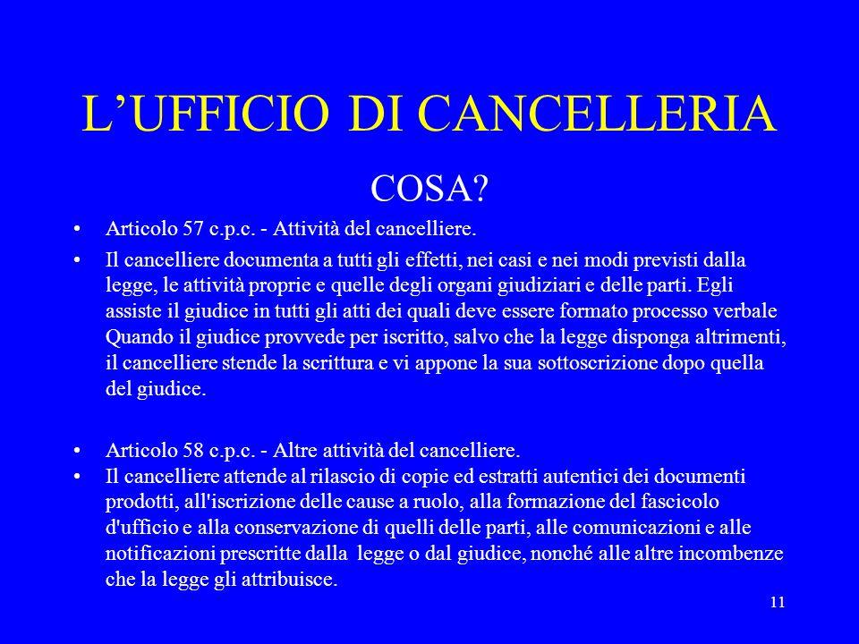 L'UFFICIO DI CANCELLERIA