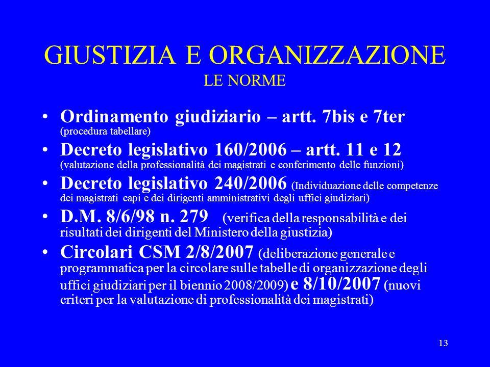GIUSTIZIA E ORGANIZZAZIONE LE NORME