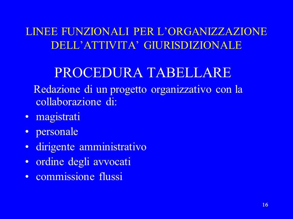 LINEE FUNZIONALI PER L'ORGANIZZAZIONE DELL'ATTIVITA' GIURISDIZIONALE