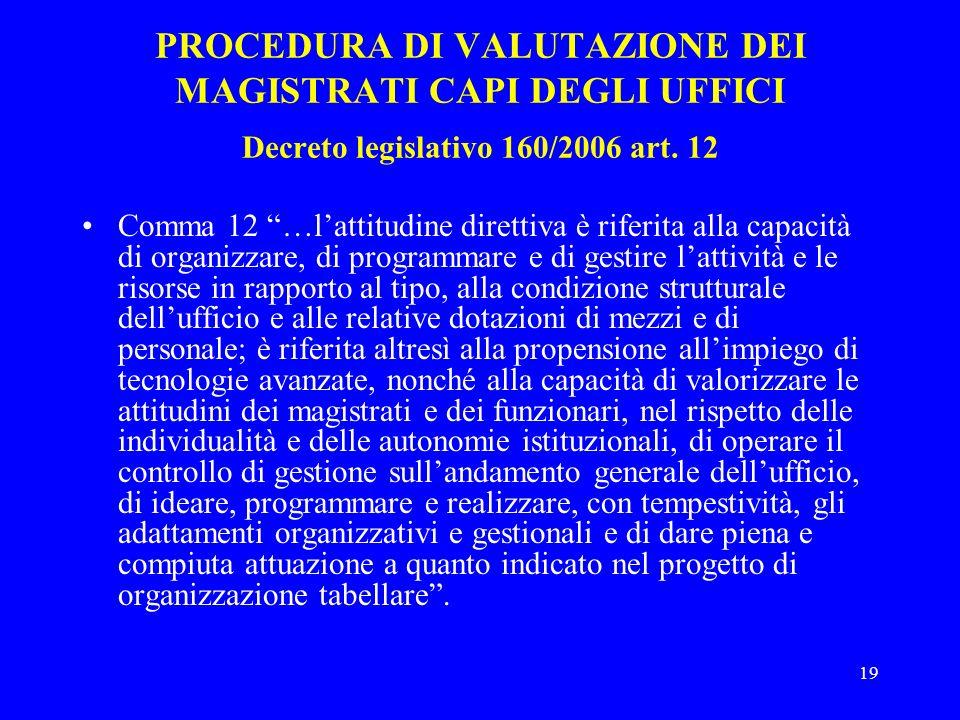 PROCEDURA DI VALUTAZIONE DEI MAGISTRATI CAPI DEGLI UFFICI Decreto legislativo 160/2006 art. 12