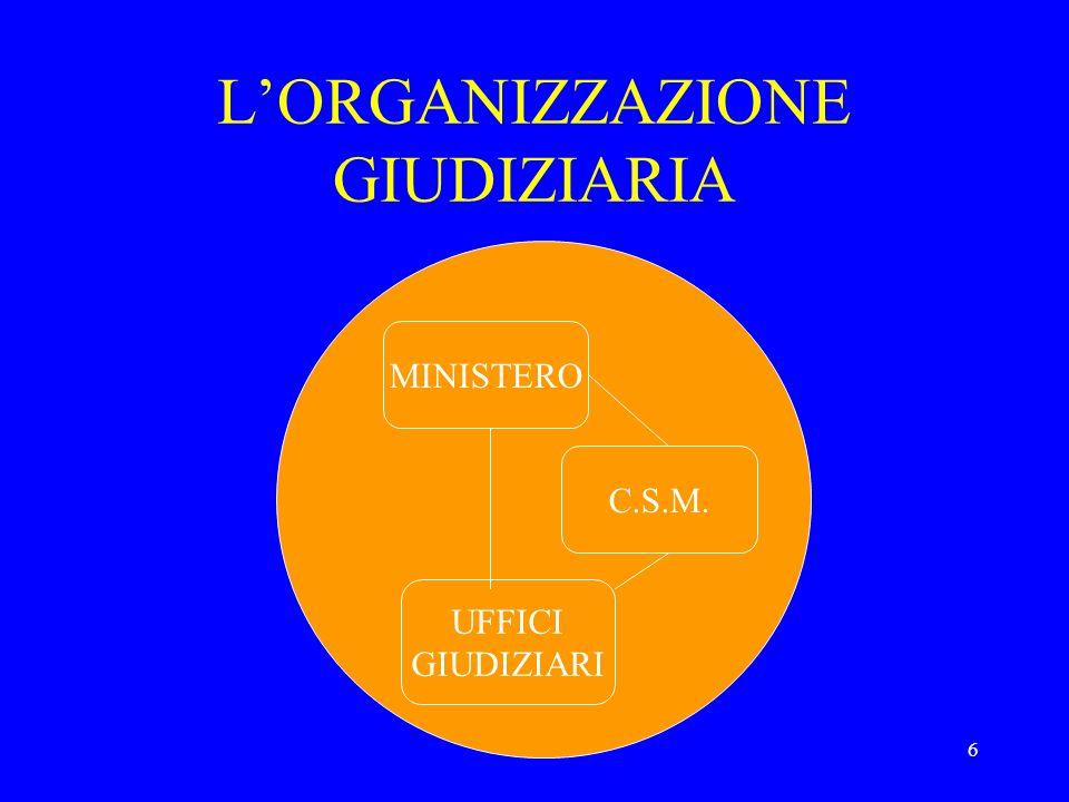 L'ORGANIZZAZIONE GIUDIZIARIA