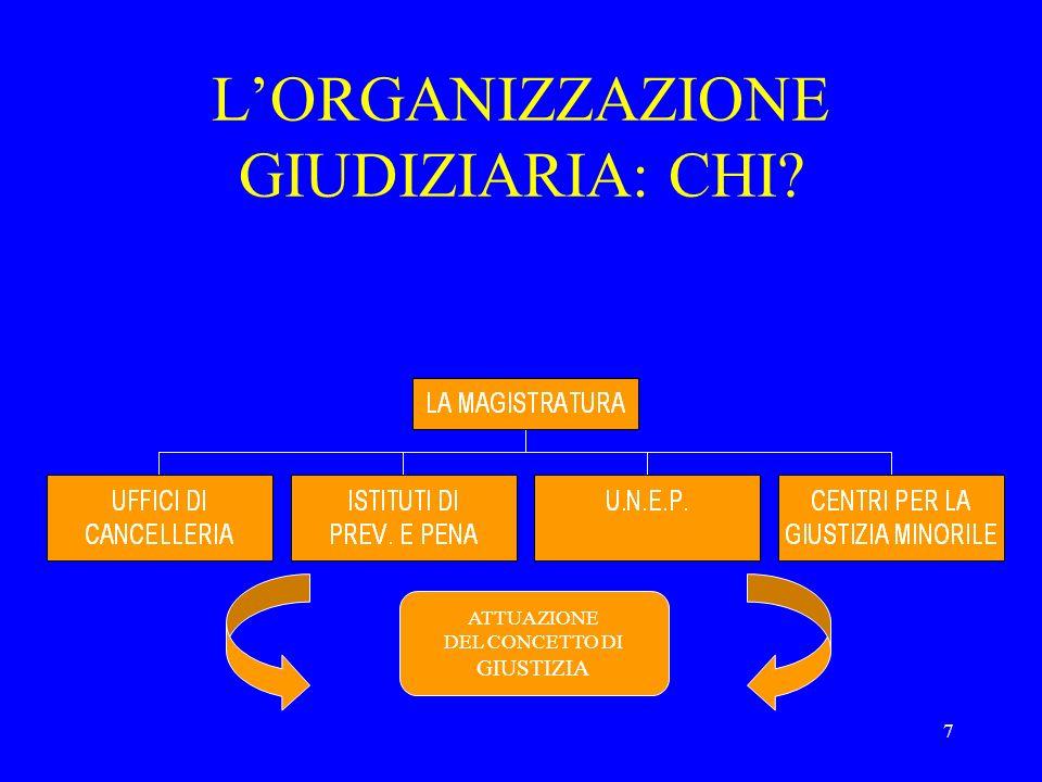 L'ORGANIZZAZIONE GIUDIZIARIA: CHI