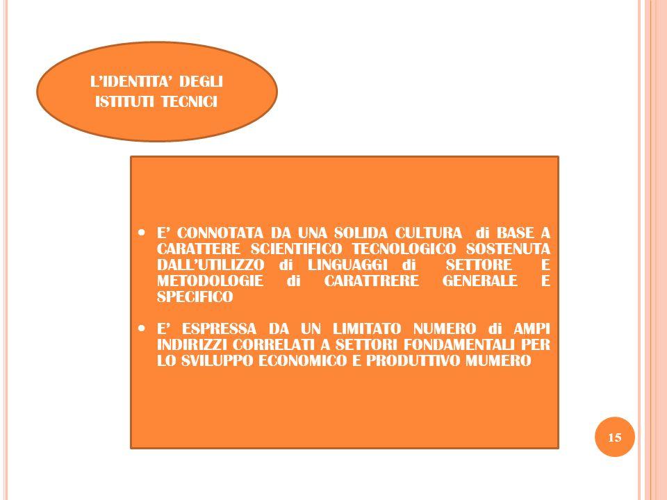 Istituti tecnici e professionali ppt scaricare for Istituti tecnici