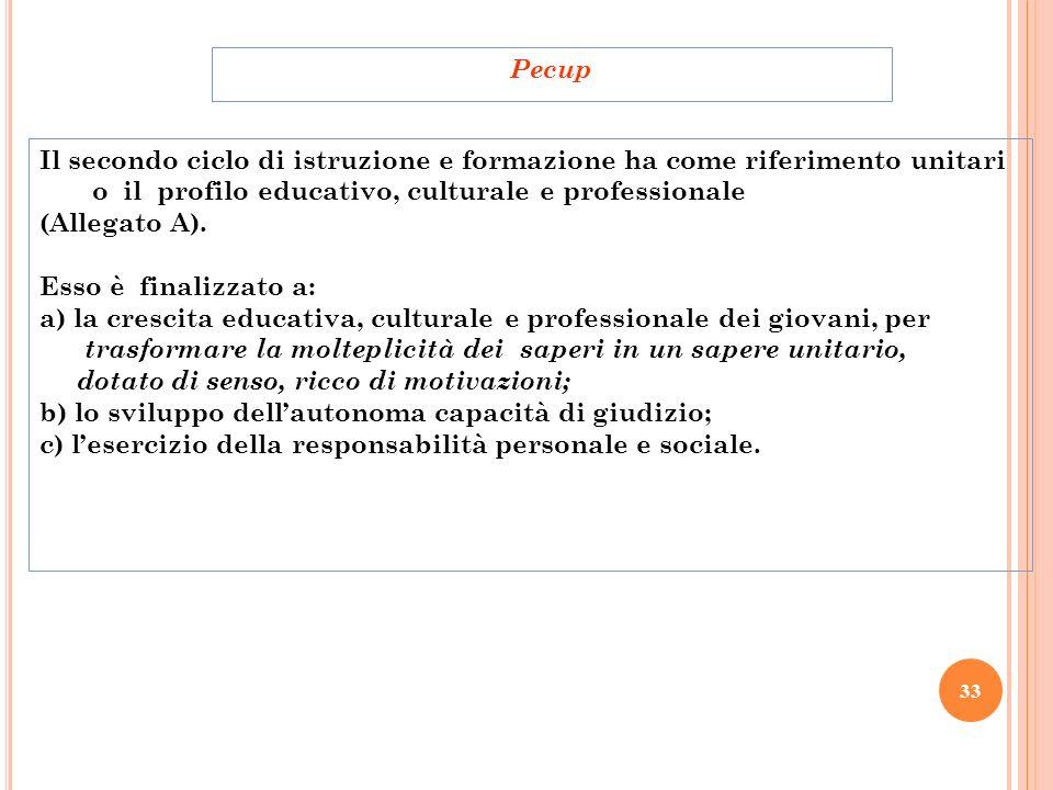 Pecup Il secondo ciclo di istruzione e formazione ha come riferimento unitario il profilo educativo, culturale e professionale