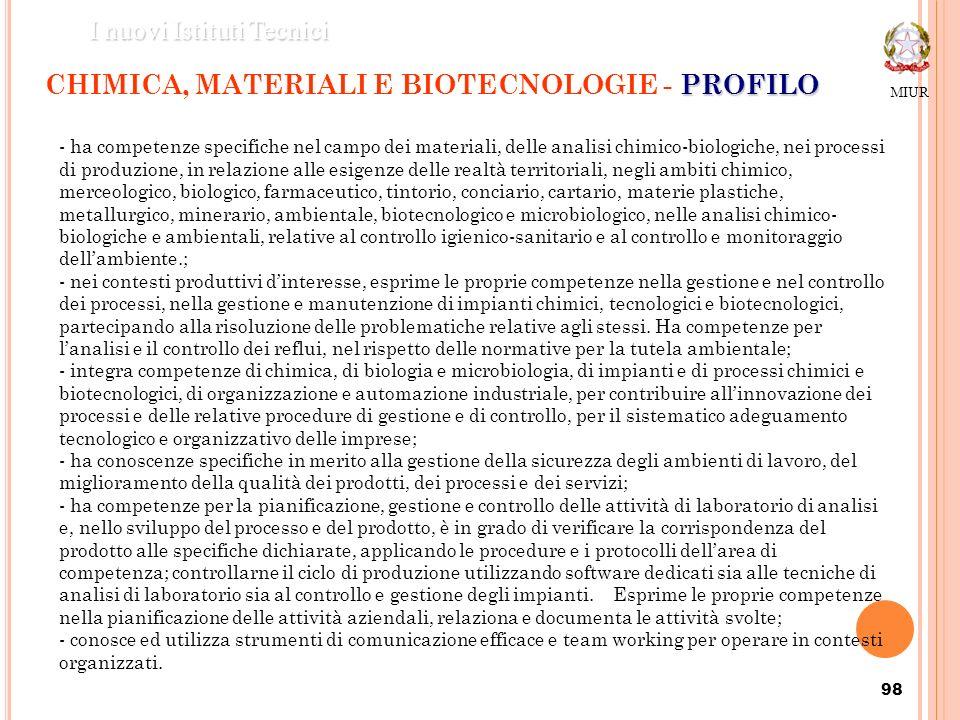 CHIMICA, MATERIALI E BIOTECNOLOGIE - PROFILO