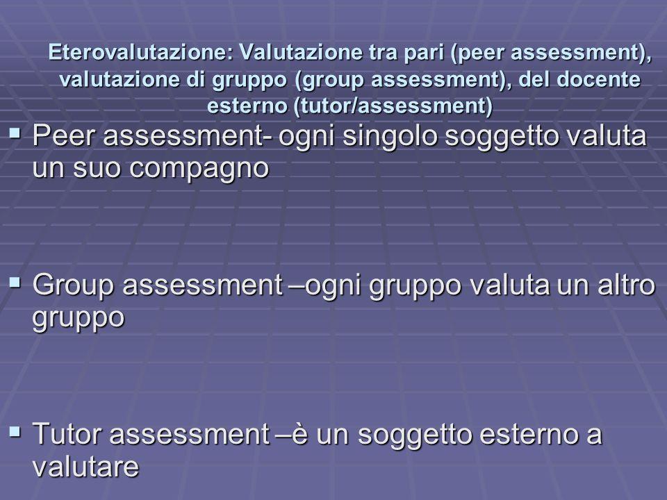 Peer assessment- ogni singolo soggetto valuta un suo compagno