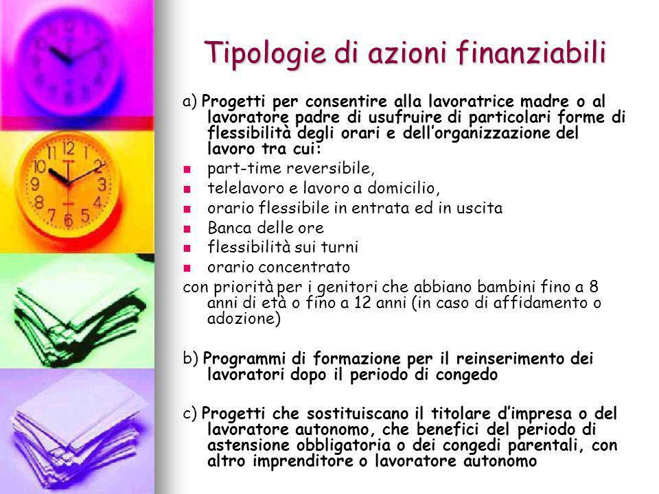 Tipologie di azioni finanziabili