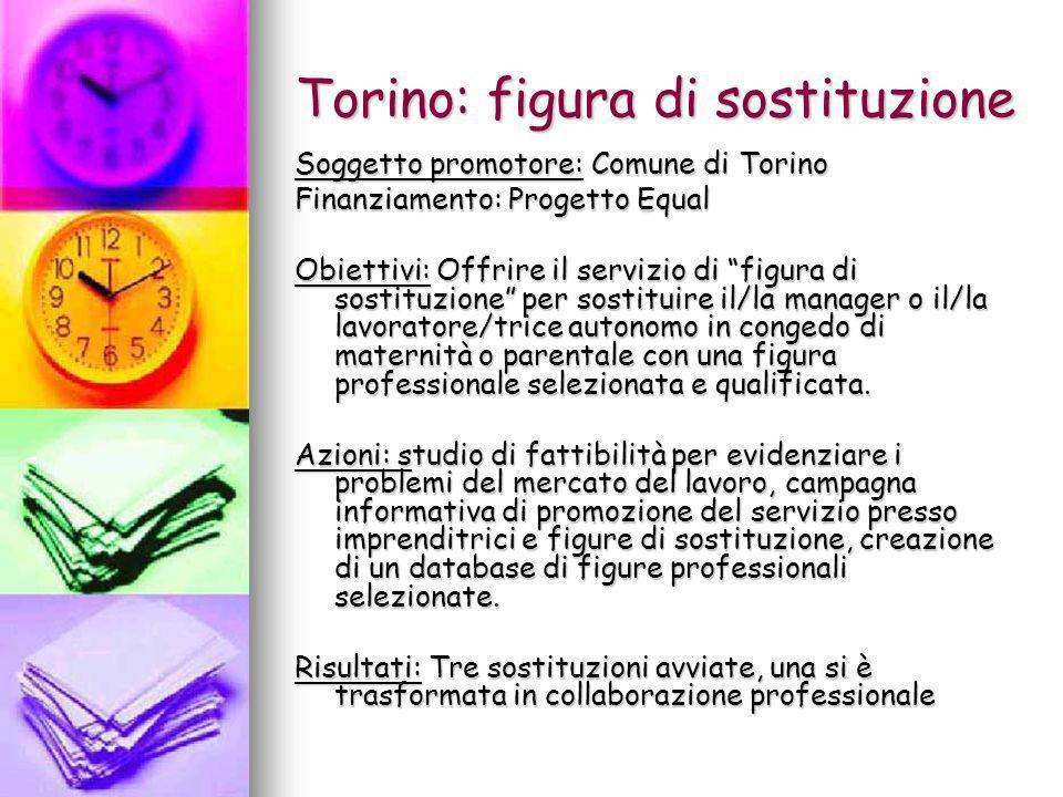 Torino: figura di sostituzione