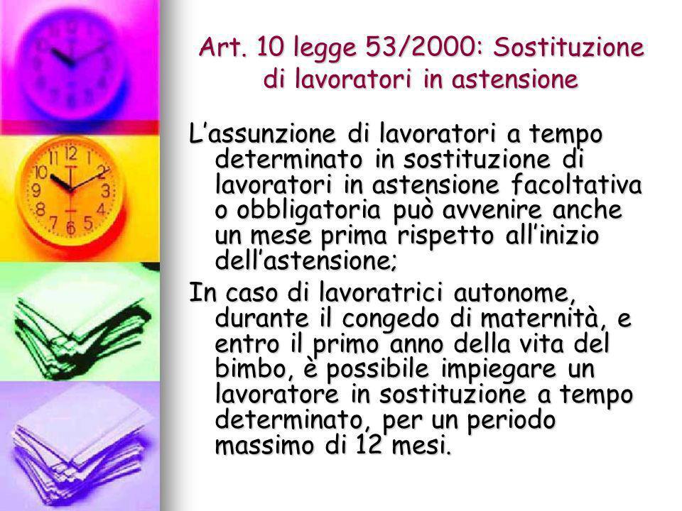 Art. 10 legge 53/2000: Sostituzione di lavoratori in astensione