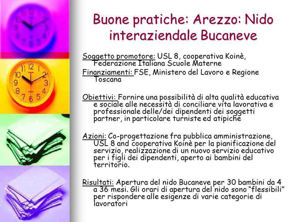 Buone pratiche: Arezzo: Nido interaziendale Bucaneve