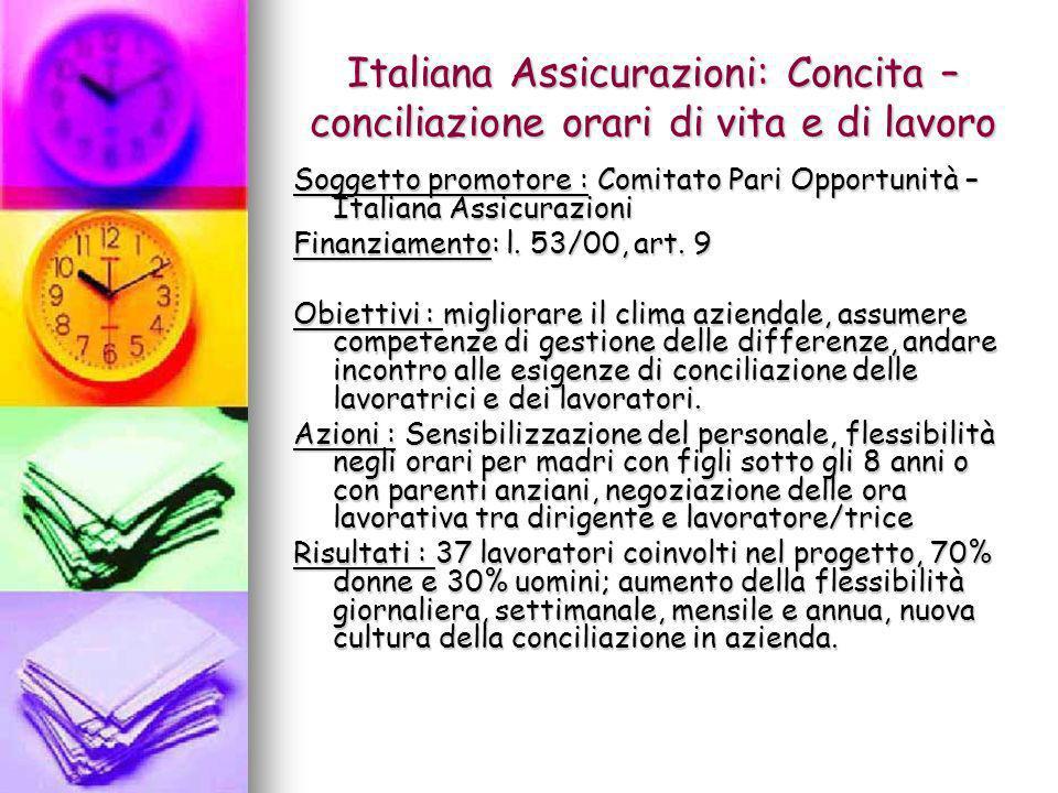 Italiana Assicurazioni: Concita – conciliazione orari di vita e di lavoro