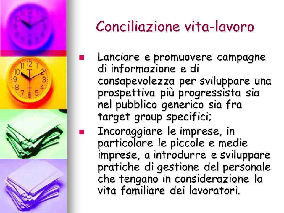 Conciliazione vita-lavoro