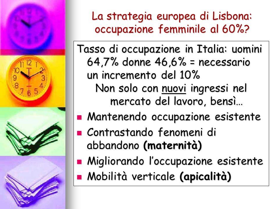 La strategia europea di Lisbona: occupazione femminile al 60%