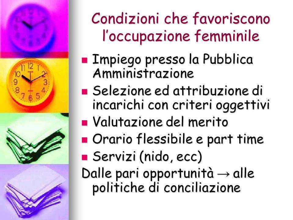 Condizioni che favoriscono l'occupazione femminile