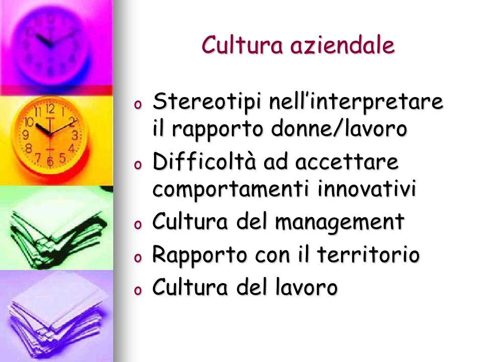 Cultura aziendale Stereotipi nell'interpretare il rapporto donne/lavoro. Difficoltà ad accettare comportamenti innovativi.