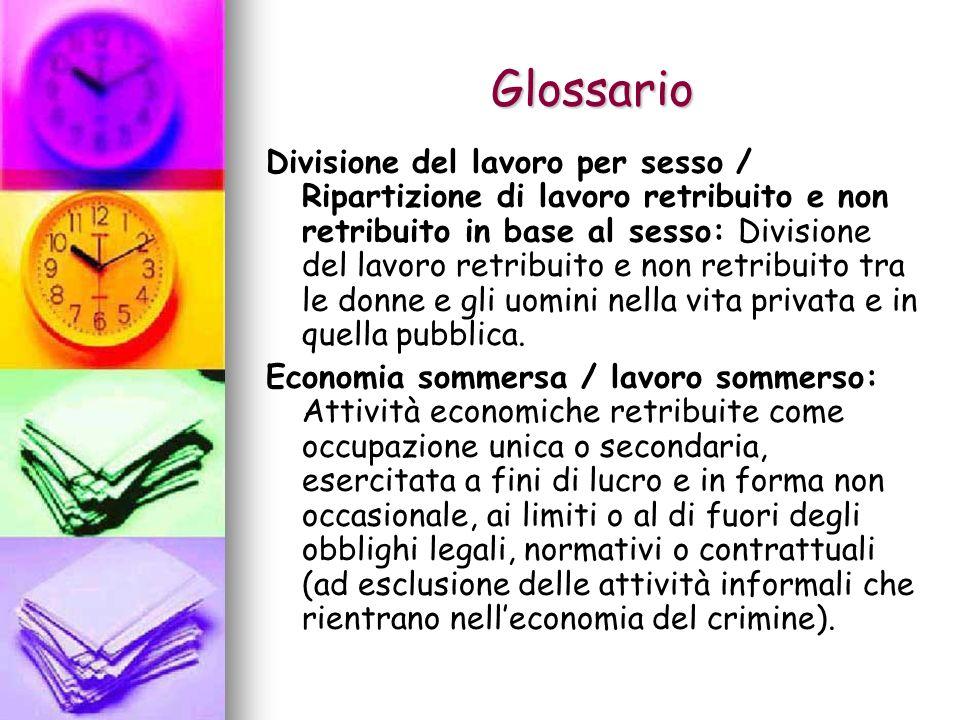 Glossario