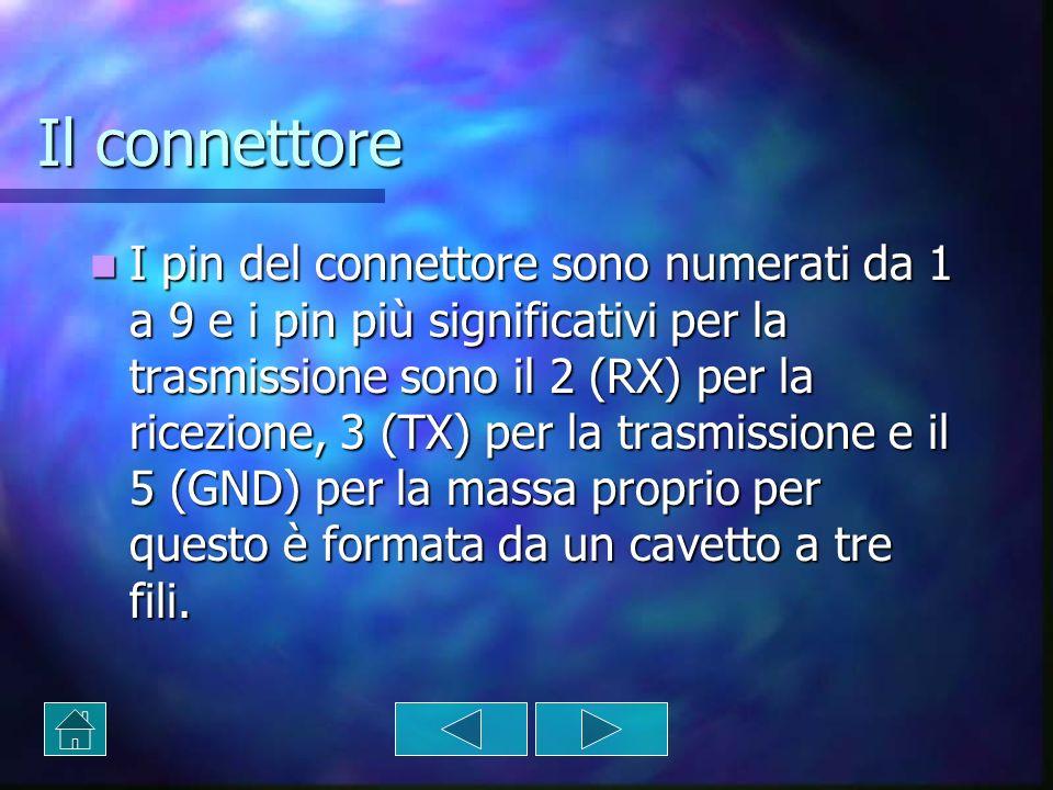 Il connettore