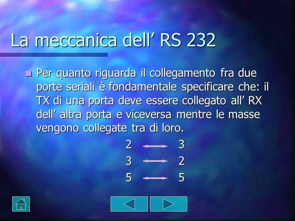 La meccanica dell' RS 232