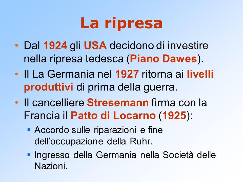 La ripresa Dal 1924 gli USA decidono di investire nella ripresa tedesca (Piano Dawes).
