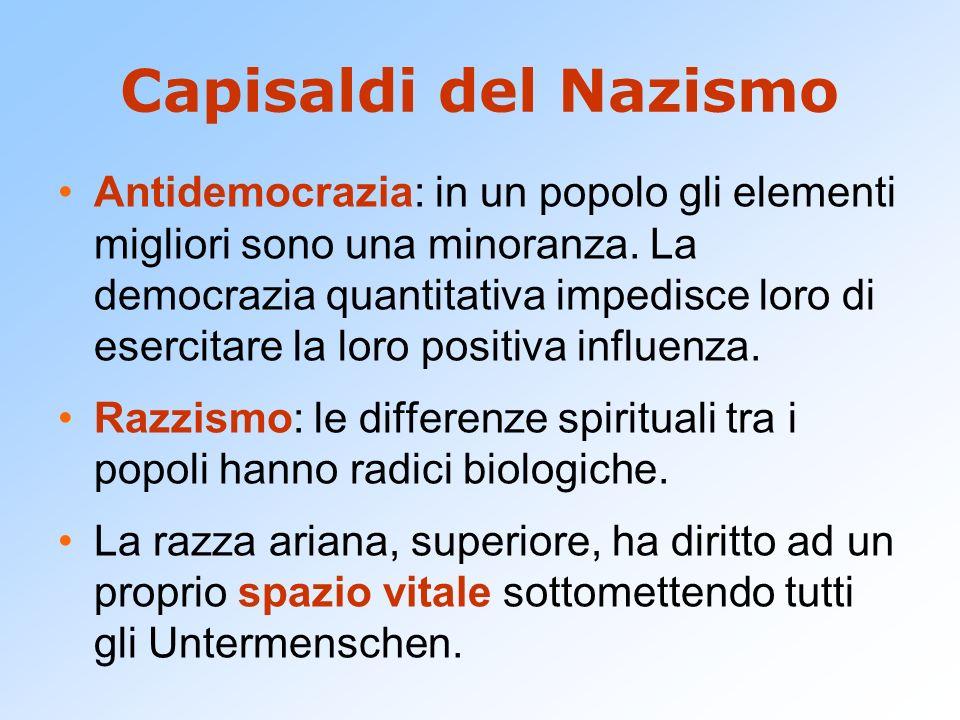 Capisaldi del Nazismo