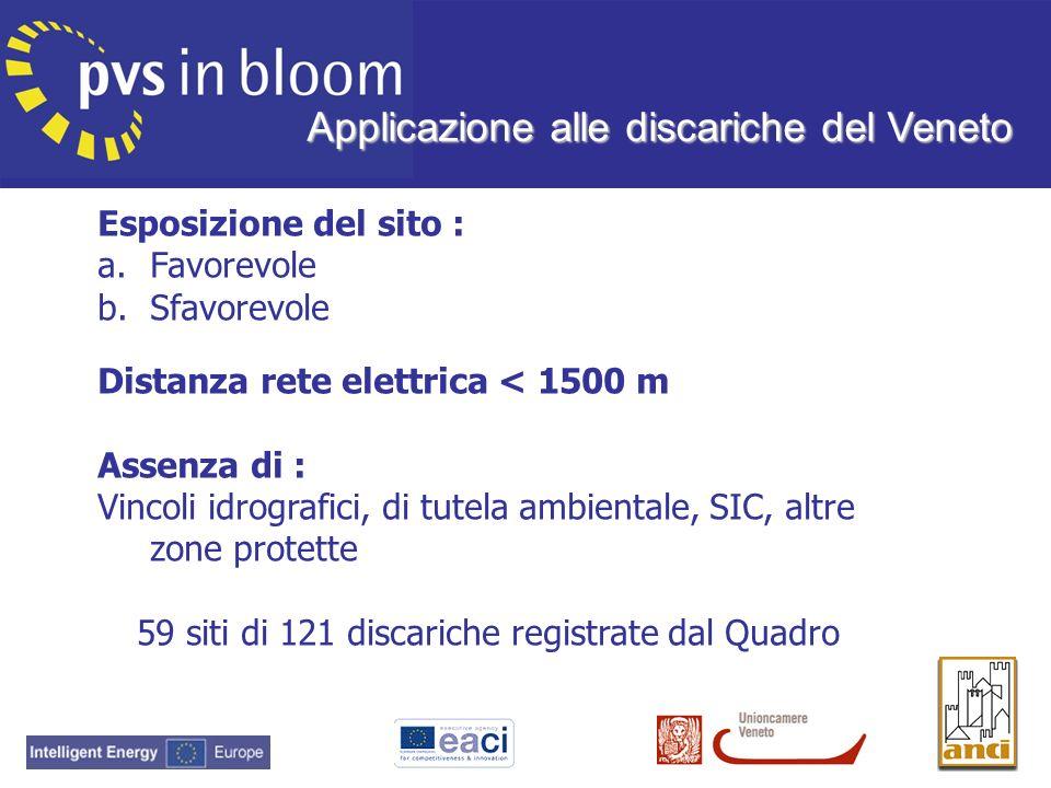 Applicazione alle discariche del Veneto