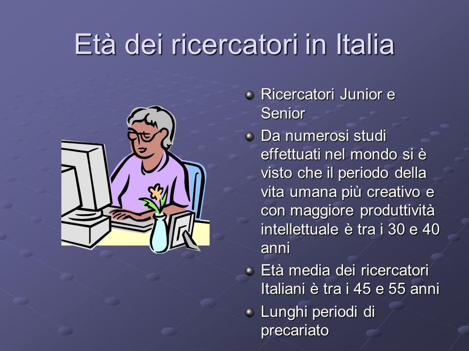 Età dei ricercatori in Italia