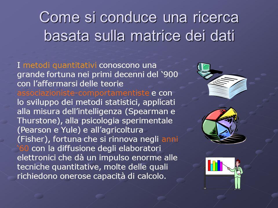 Come si conduce una ricerca basata sulla matrice dei dati