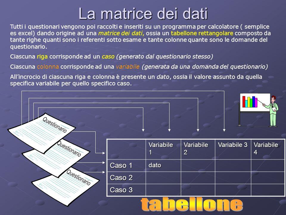 La matrice dei dati tabellone Caso 1 Caso 2 Caso 3 Variabile 1