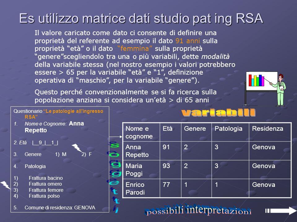 Es utilizzo matrice dati studio pat ing RSA
