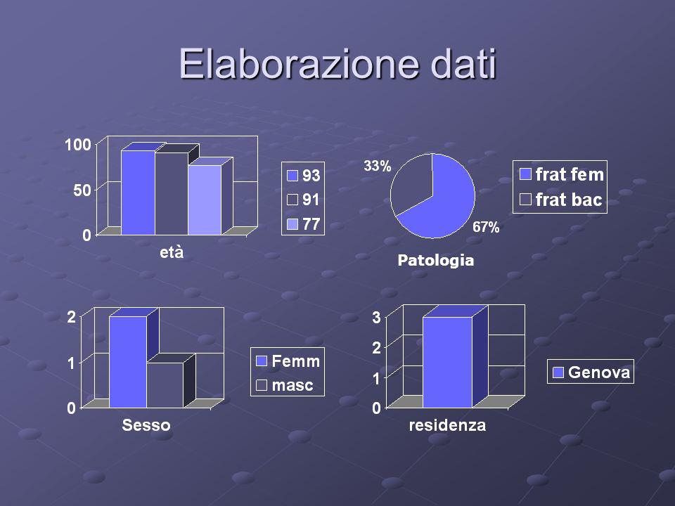 Elaborazione dati Patologia