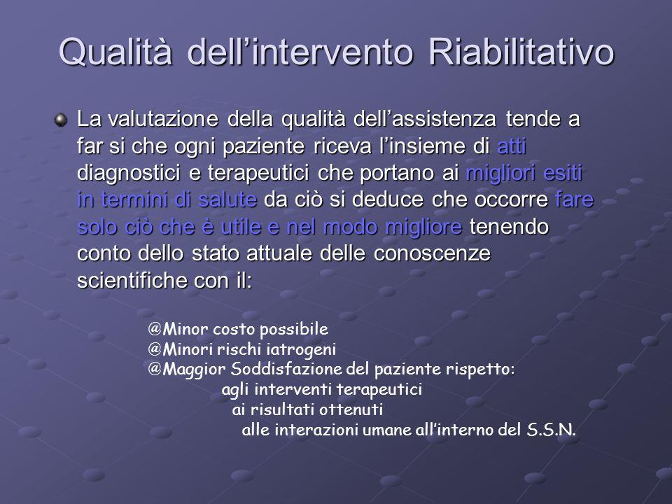 Qualità dell'intervento Riabilitativo