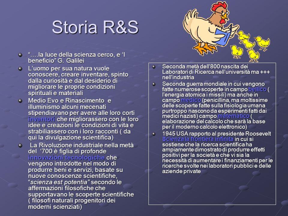 Storia R&S ….la luce della scienza cerco, e 'l beneficio G. Galilei