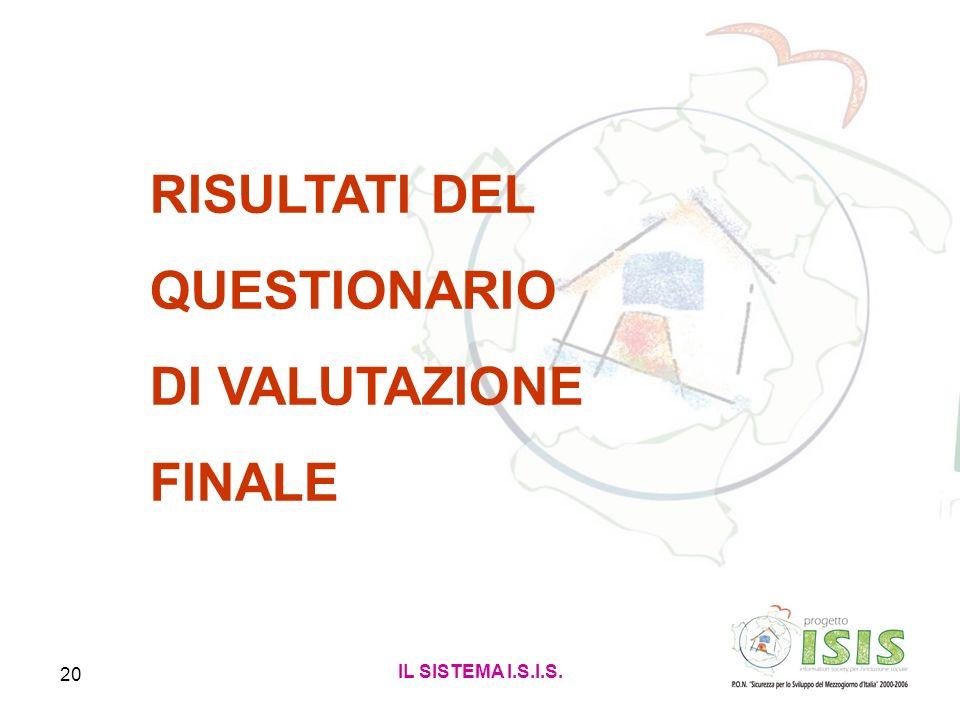 RISULTATI DEL QUESTIONARIO DI VALUTAZIONE FINALE IL SISTEMA I.S.I.S.