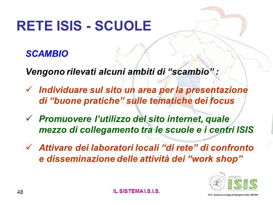 RETE ISIS - SCUOLE SCAMBIO