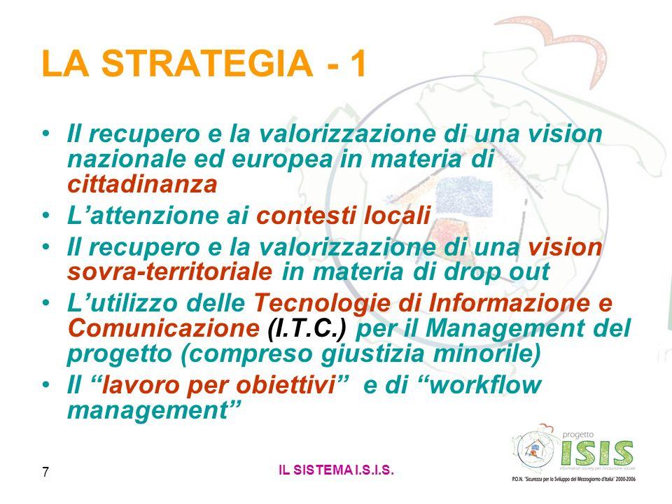 LA STRATEGIA - 1 Il recupero e la valorizzazione di una vision nazionale ed europea in materia di cittadinanza.