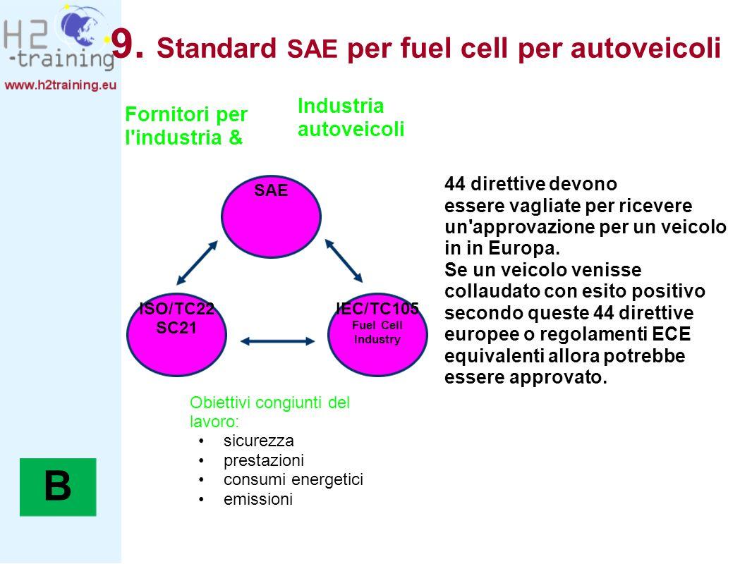 9. Standard SAE per fuel cell per autoveicoli
