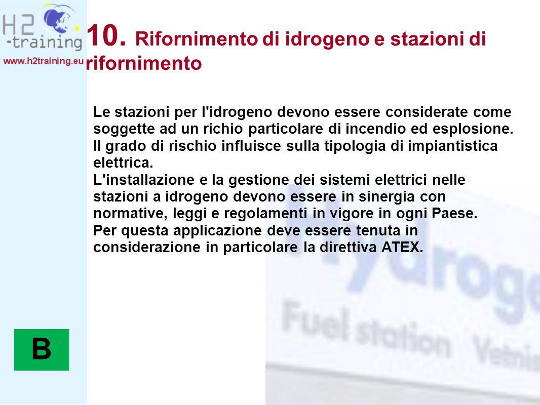 10. Rifornimento di idrogeno e stazioni di rifornimento