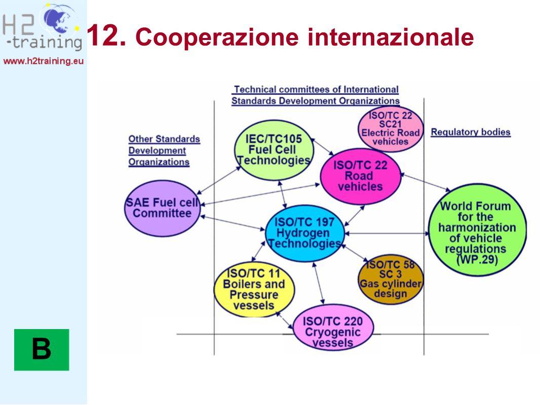 12. Cooperazione internazionale