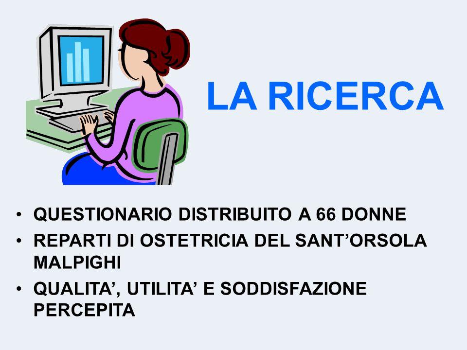 LA RICERCA QUESTIONARIO DISTRIBUITO A 66 DONNE