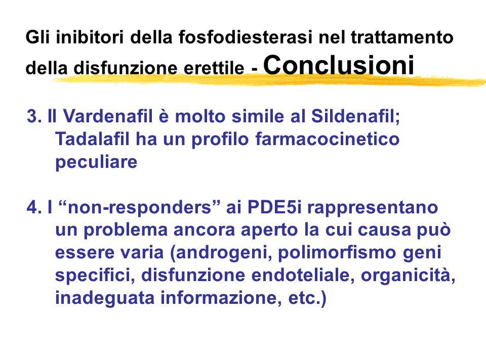 Gli inibitori della fosfodiesterasi nel trattamento della disfunzione erettile - Conclusioni