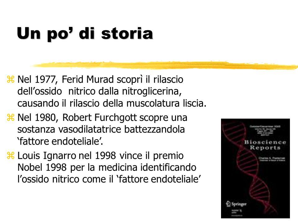 Un po' di storia Nel 1977, Ferid Murad scoprì il rilascio dell'ossido nitrico dalla nitroglicerina, causando il rilascio della muscolatura liscia.