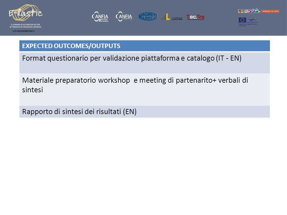 Format questionario per validazione piattaforma e catalogo (IT - EN)